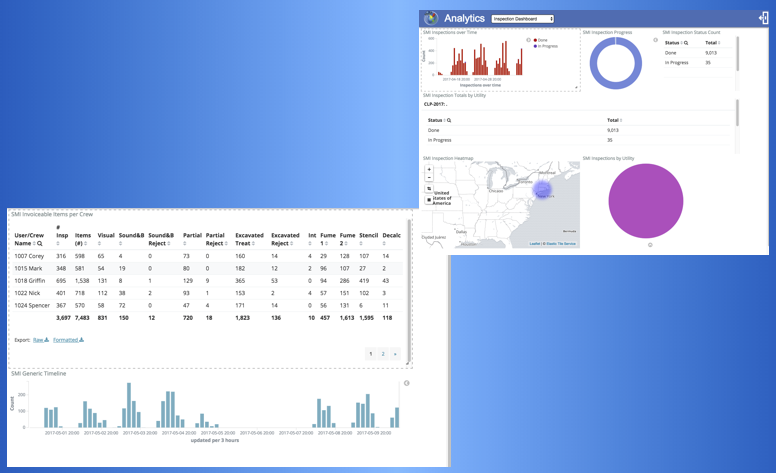 Dashboard showing generated inspection revenue, updated in real time.