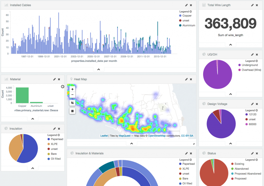Just a nice looking dashboard showing information about the GIS data. Yes, this is in real time.